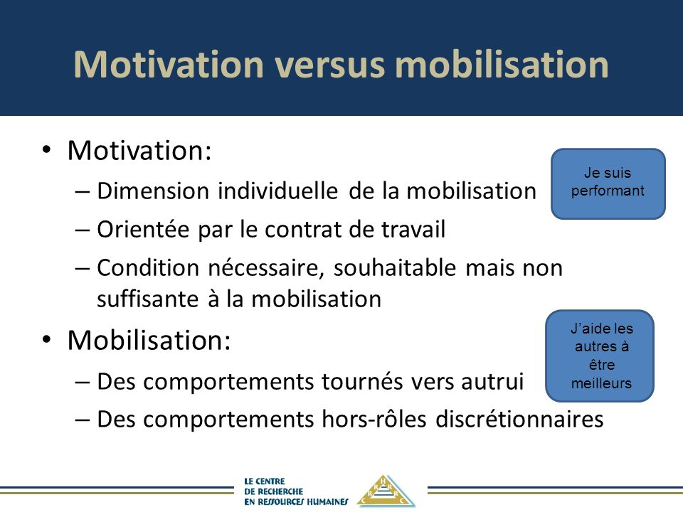 Motivation versus mobilisation