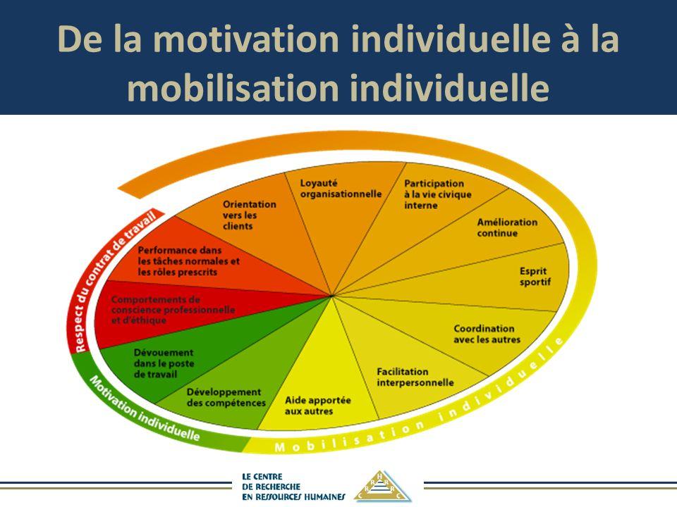 De la motivation individuelle à la mobilisation individuelle