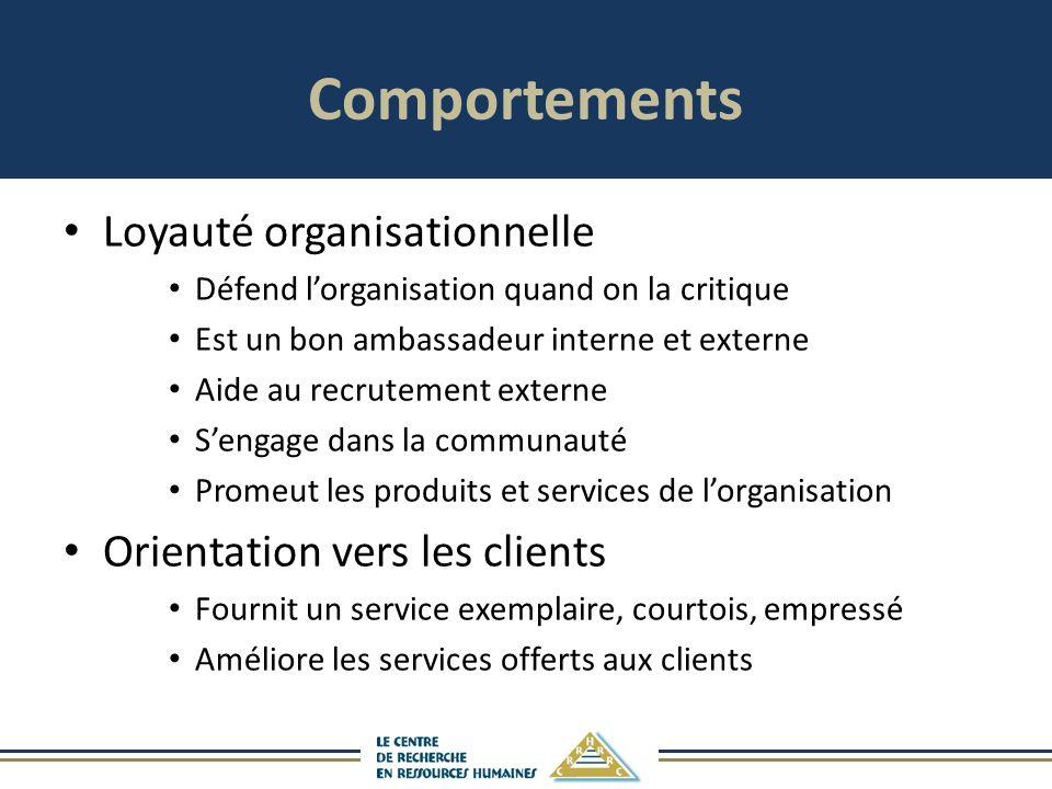 Comportements Loyauté organisationnelle Orientation vers les clients