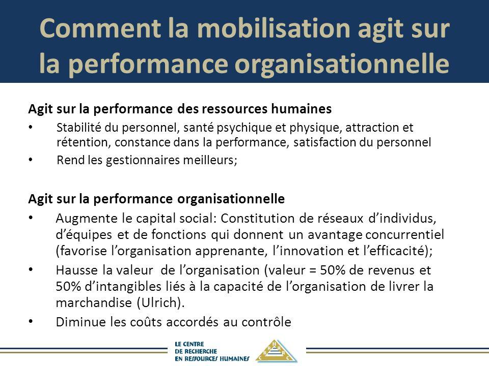 Comment la mobilisation agit sur la performance organisationnelle