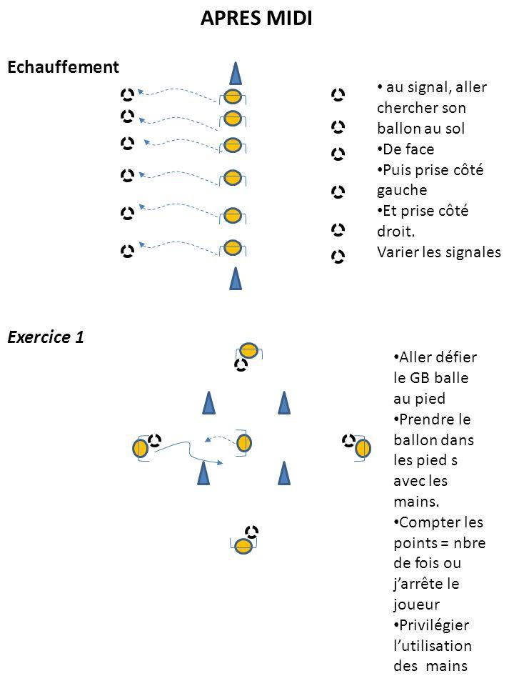 APRES MIDI Echauffement Exercice 1