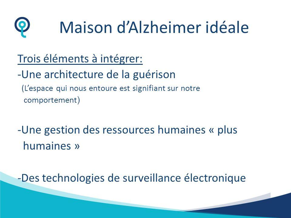 Maison d'Alzheimer idéale