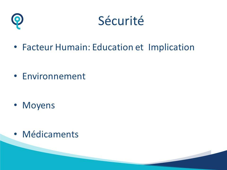 Sécurité Facteur Humain: Education et Implication Environnement Moyens