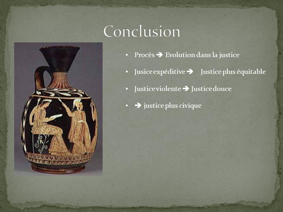 Conclusion Procès  Evolution dans la justice
