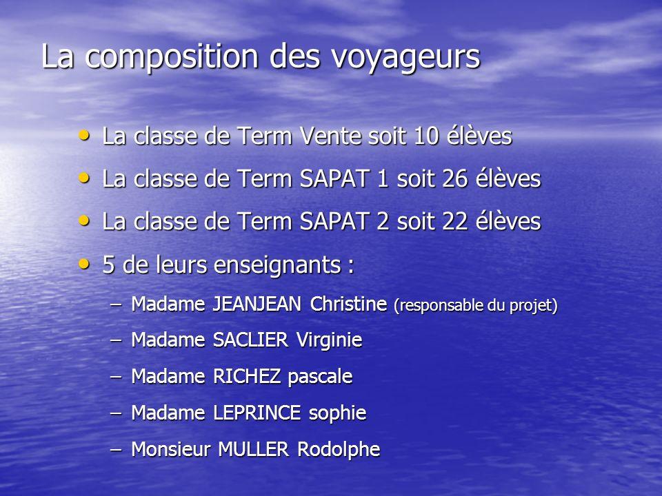 La composition des voyageurs