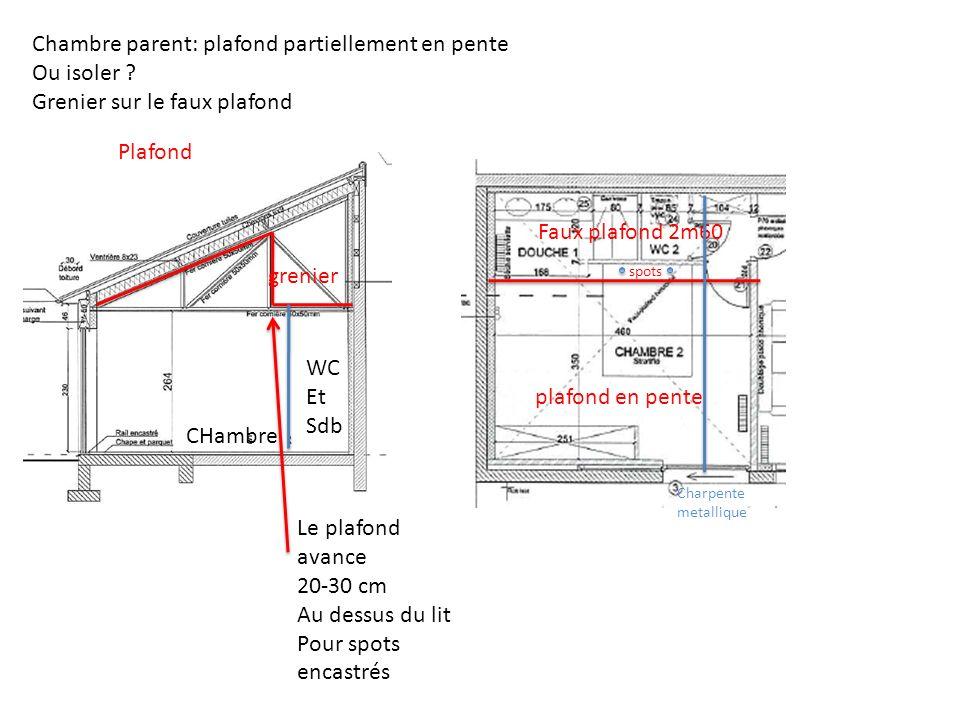 Chambre parent: plafond partiellement en pente Ou isoler