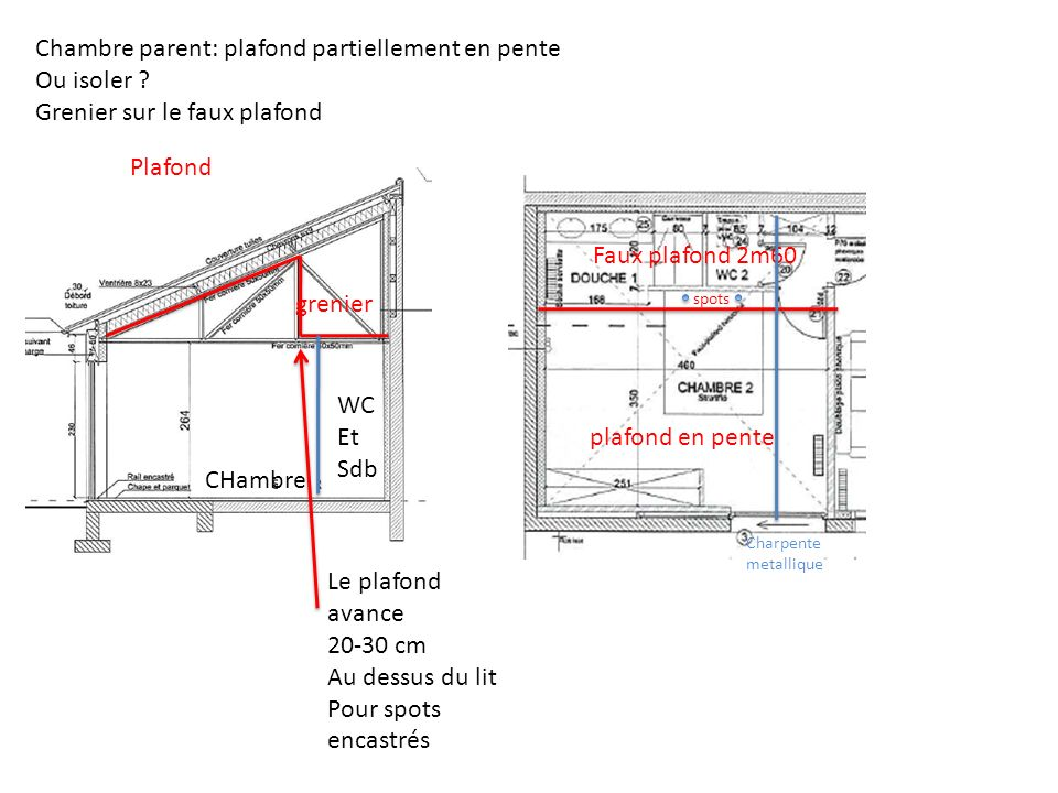 peut on garder la porte existante bati a creer perard ppt t l charger. Black Bedroom Furniture Sets. Home Design Ideas