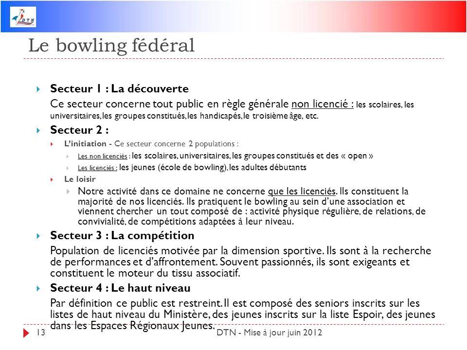 Le bowling fédéral Secteur 1 : La découverte Secteur 2 :