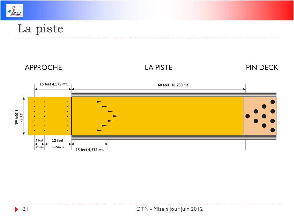 La piste APPROCHE LA PISTE PIN DECK DTN - Mise à jour juin 2012