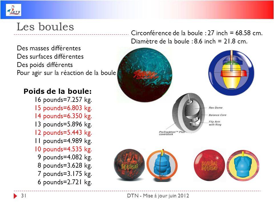 Les boules Circonférence de la boule : 27 inch = 68.58 cm.