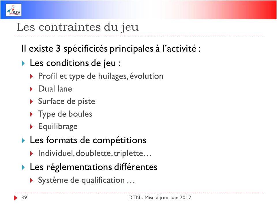 Les contraintes du jeu Il existe 3 spécificités principales à l'activité : Les conditions de jeu :