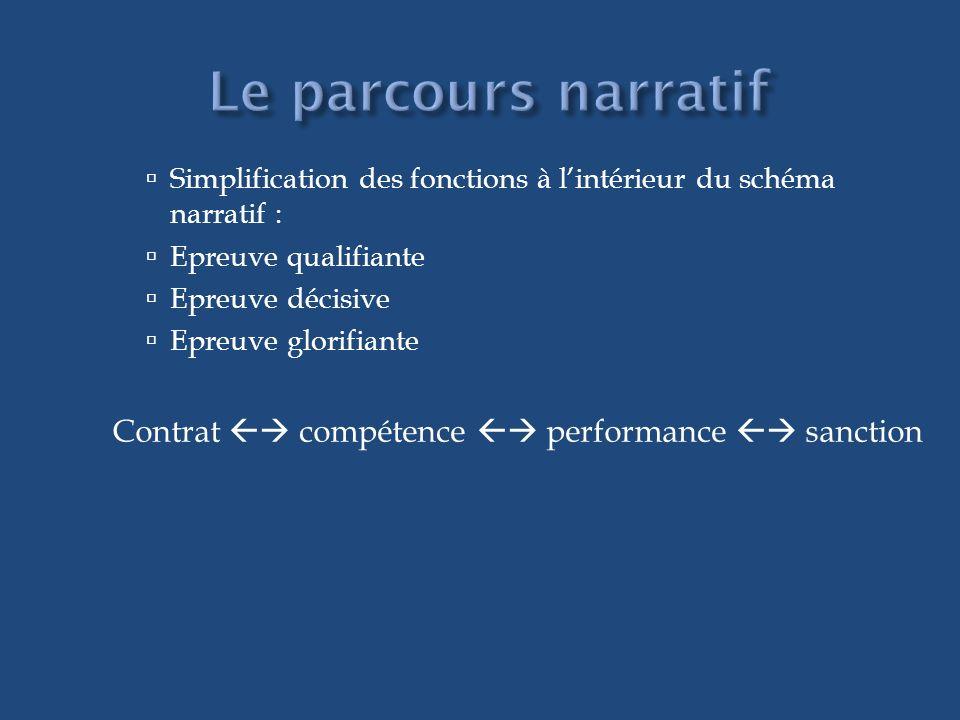 Le parcours narratif Contrat  compétence  performance  sanction