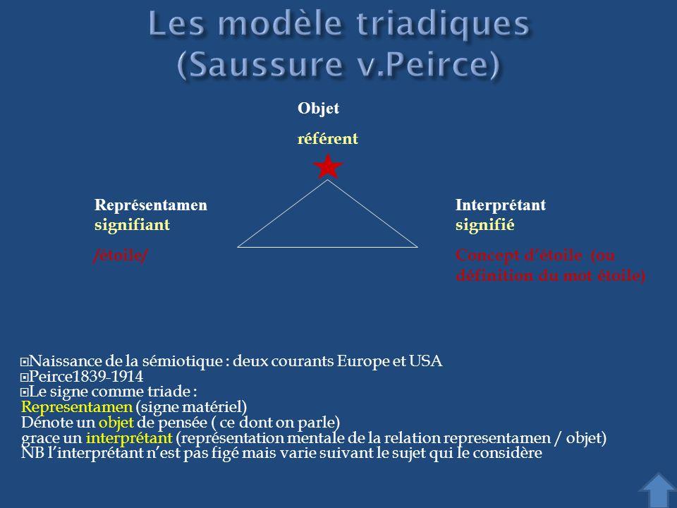 Les modèle triadiques (Saussure v.Peirce)