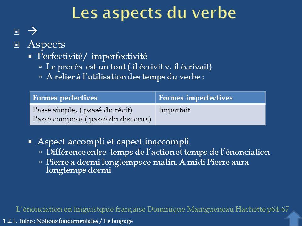 Les aspects du verbe  Aspects Perfectivité/ imperfectivité