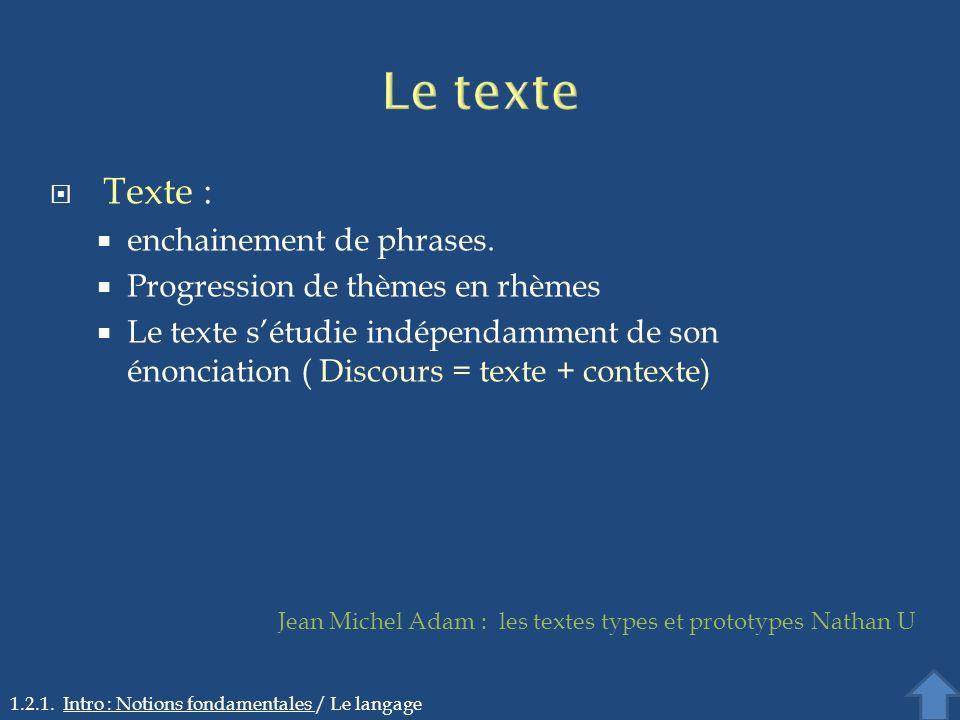 Le texte Texte : enchainement de phrases.
