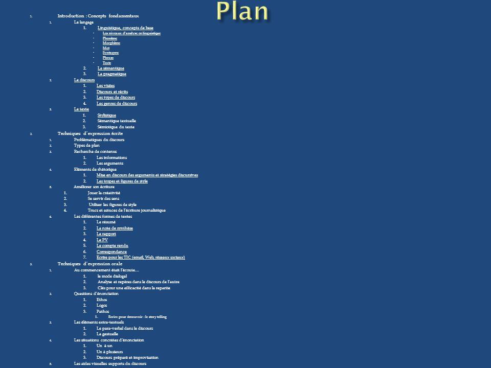 Plan Introduction : Concepts fondamentaux