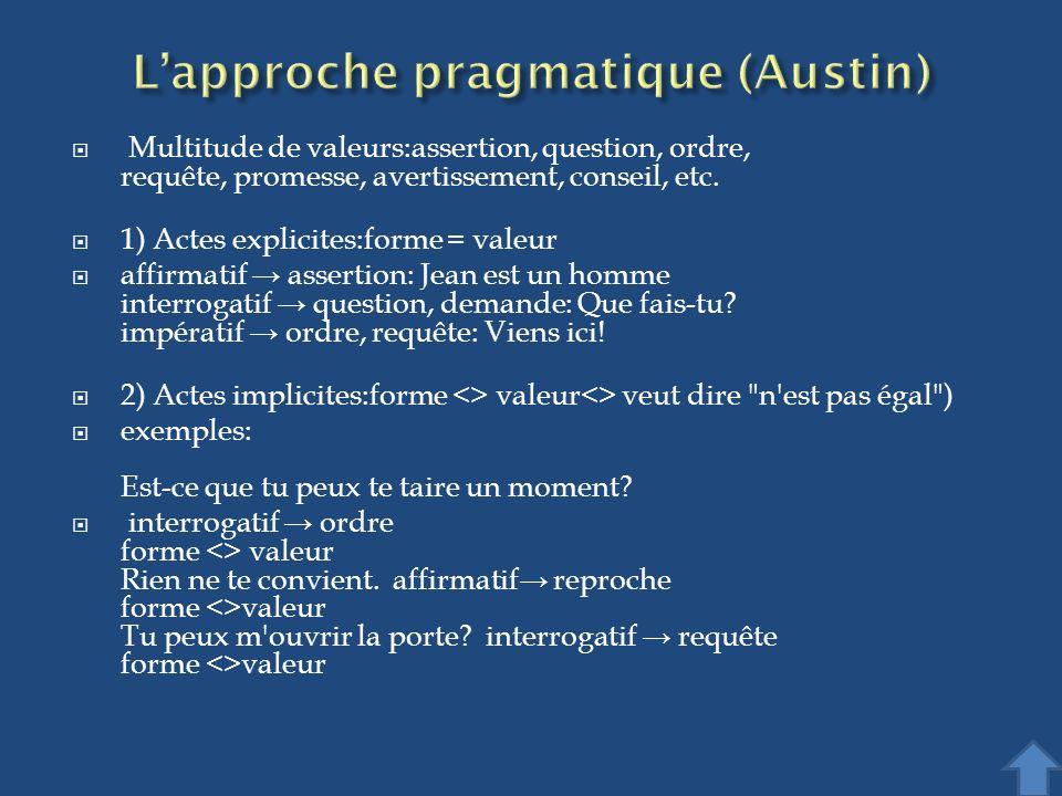 L'approche pragmatique (Austin)