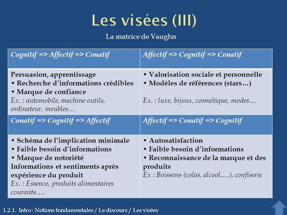 Les visées (III) La matrice de Vaughn