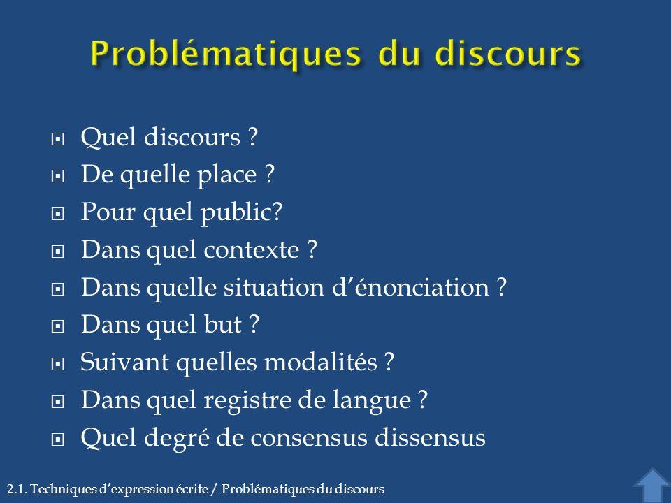 Problématiques du discours