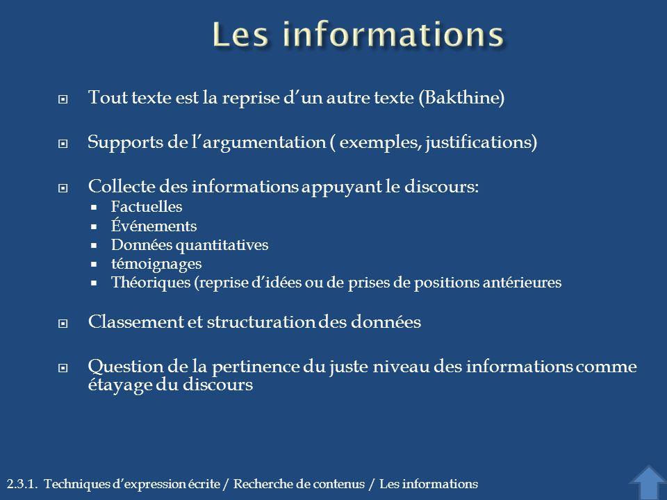 Les informations Tout texte est la reprise d'un autre texte (Bakthine)