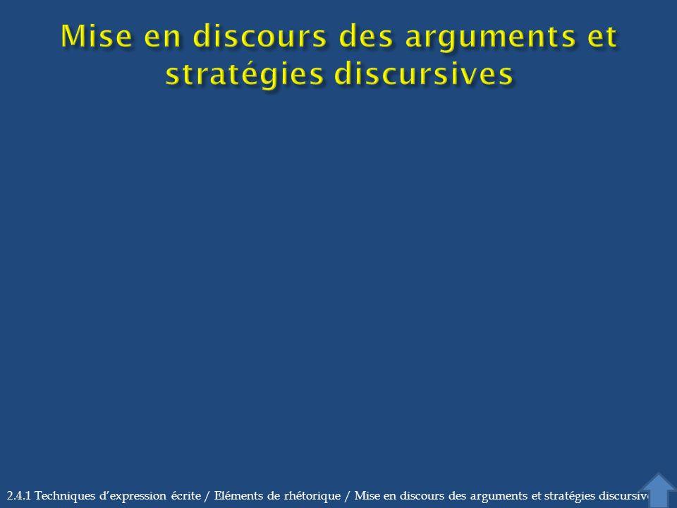 Mise en discours des arguments et stratégies discursives