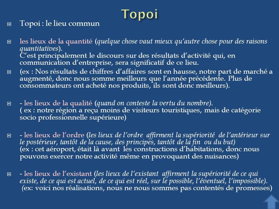 Topoi Topoi : le lieu commun