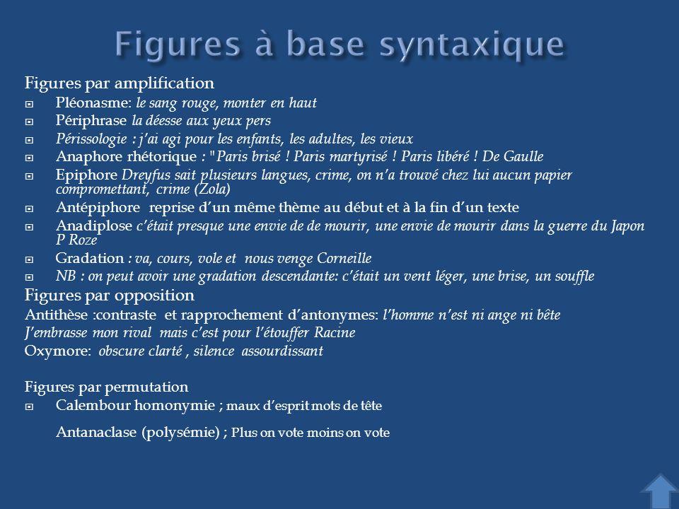 Figures à base syntaxique