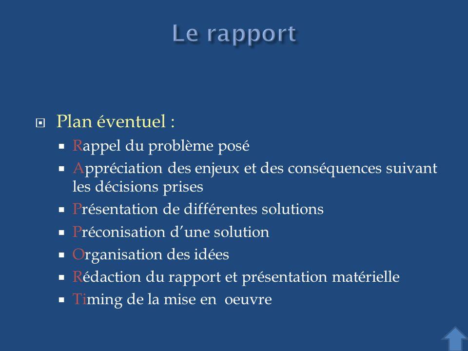 Le rapport Plan éventuel : Rappel du problème posé