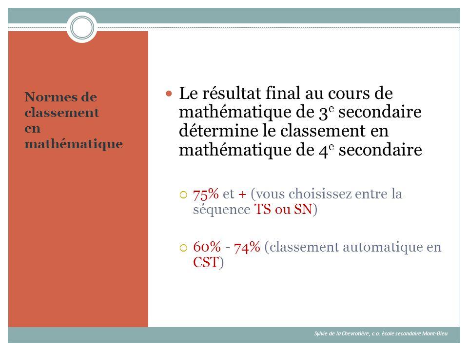 Normes de classement en mathématique