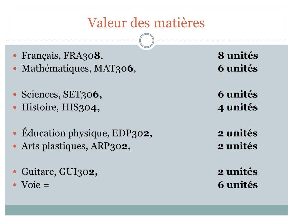 Valeur des matières Français, FRA308, 8 unités