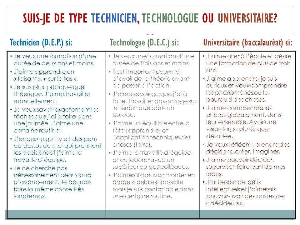 SUIS-JE DE TYPE TECHNICIEN, TECHNOLOGUE OU UNIVERSITAIRE
