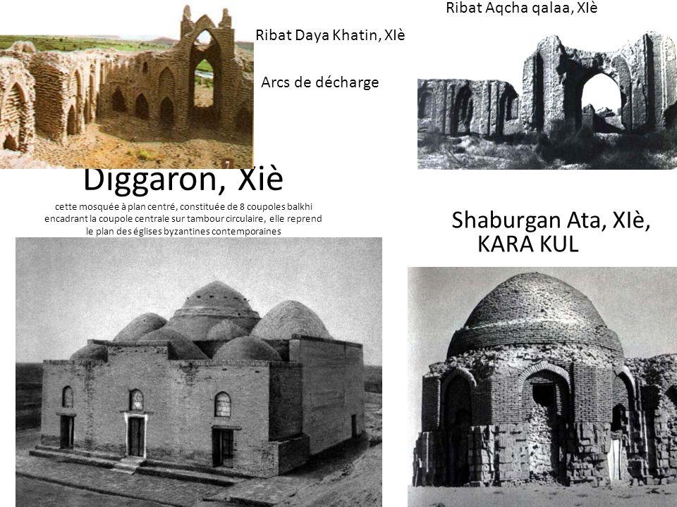 Ribat Aqcha qalaa, XIè Ribat Daya Khatin, XIè. Arcs de décharge.
