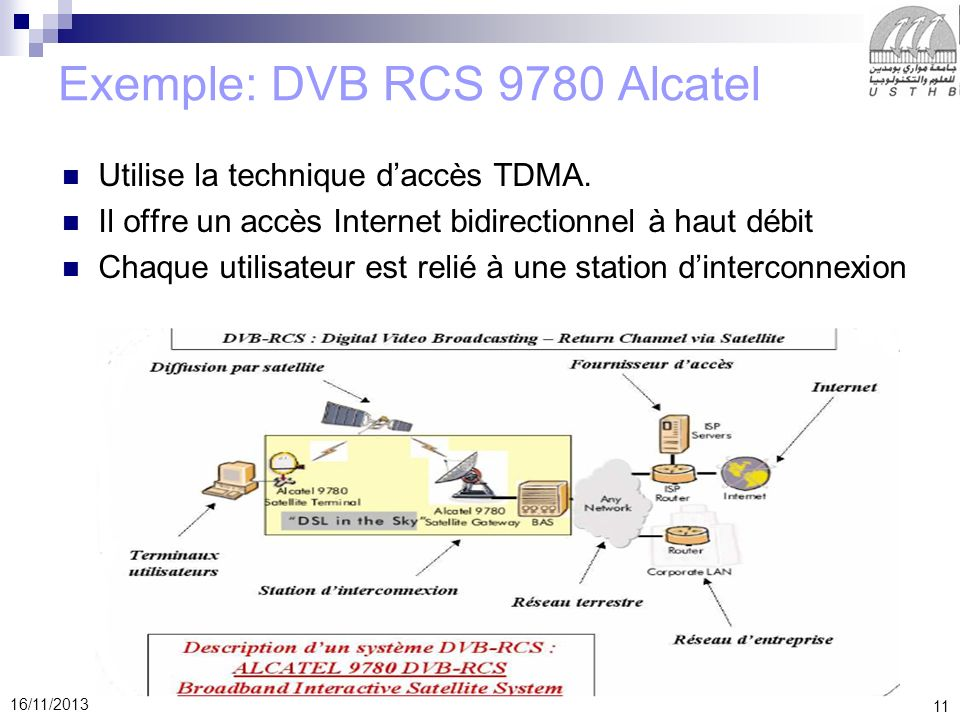 Exemple: DVB RCS 9780 Alcatel