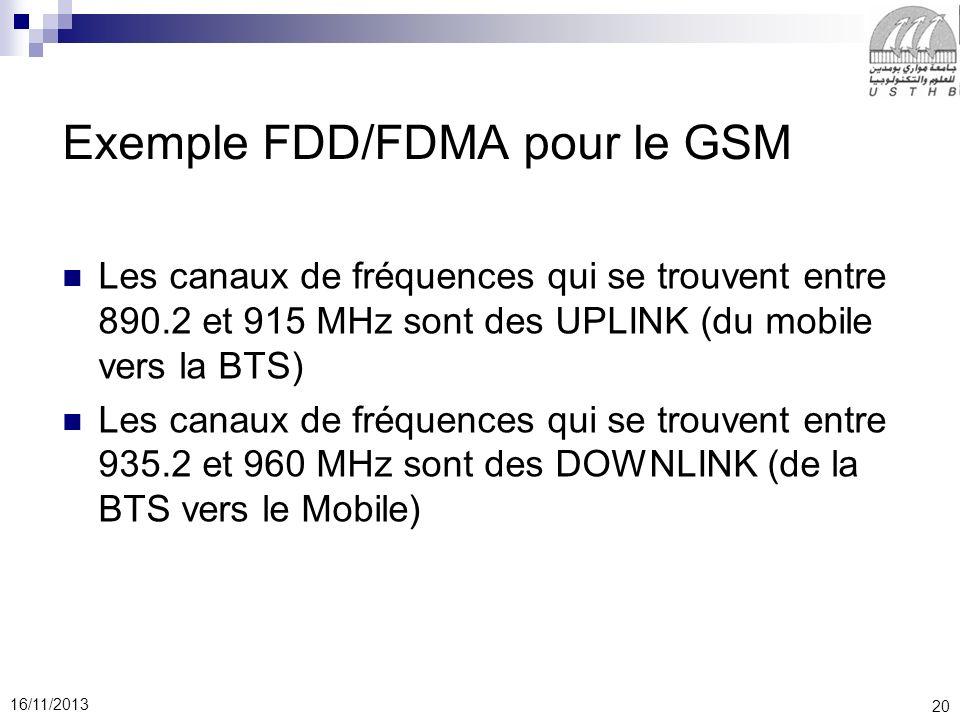 Exemple FDD/FDMA pour le GSM