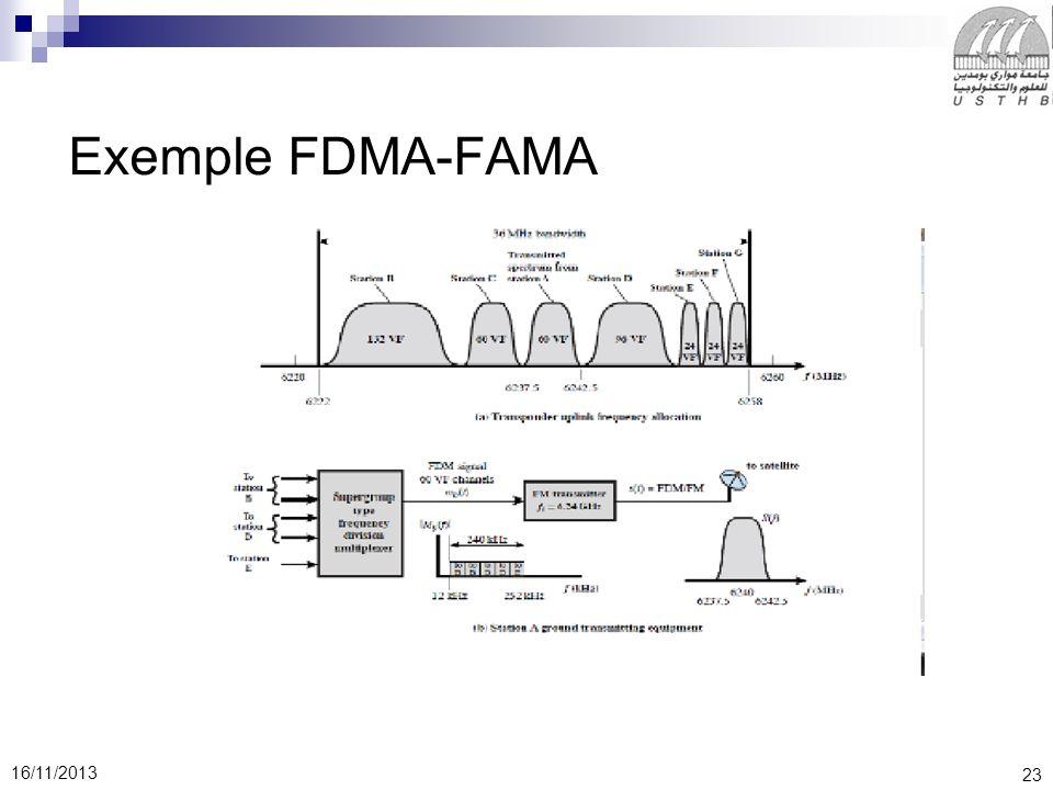 Exemple FDMA-FAMA