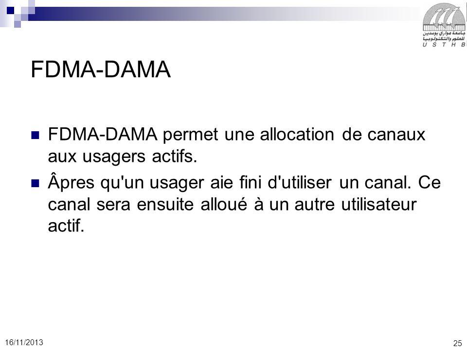 FDMA-DAMA FDMA-DAMA permet une allocation de canaux aux usagers actifs.