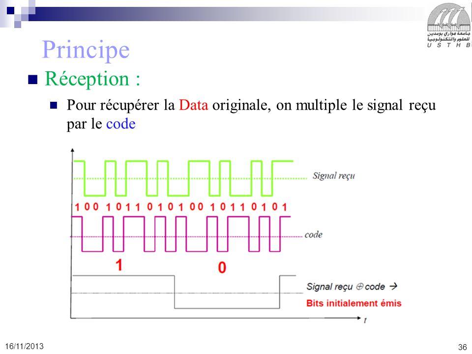 Principe Réception : Pour récupérer la Data originale, on multiple le signal reçu par le code