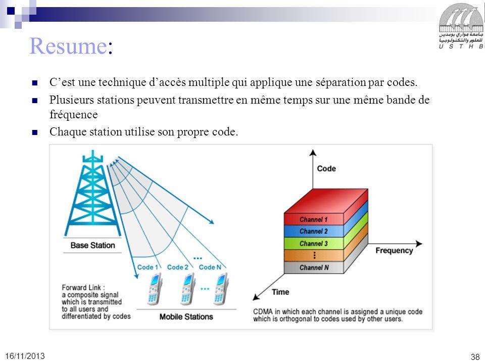 Resume: C'est une technique d'accès multiple qui applique une séparation par codes.