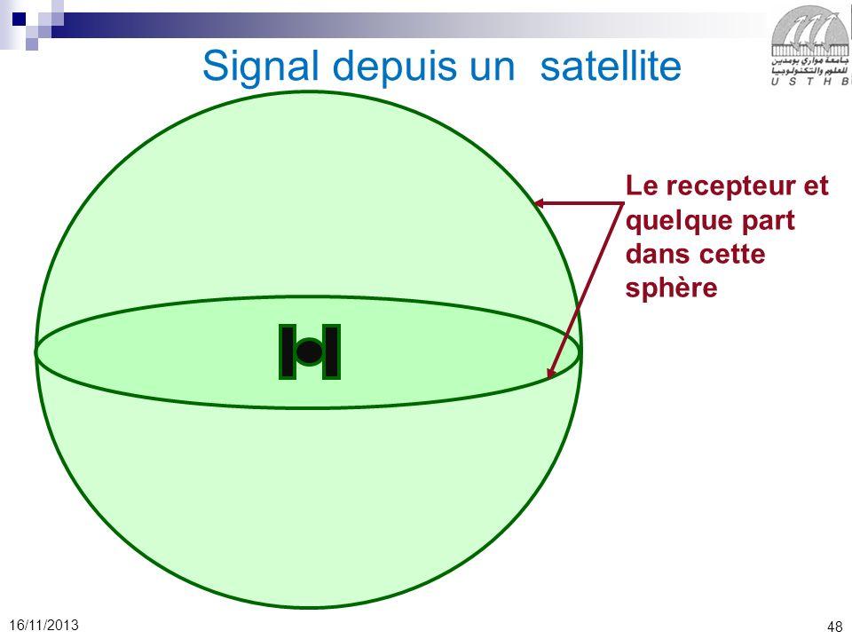 Signal depuis un satellite
