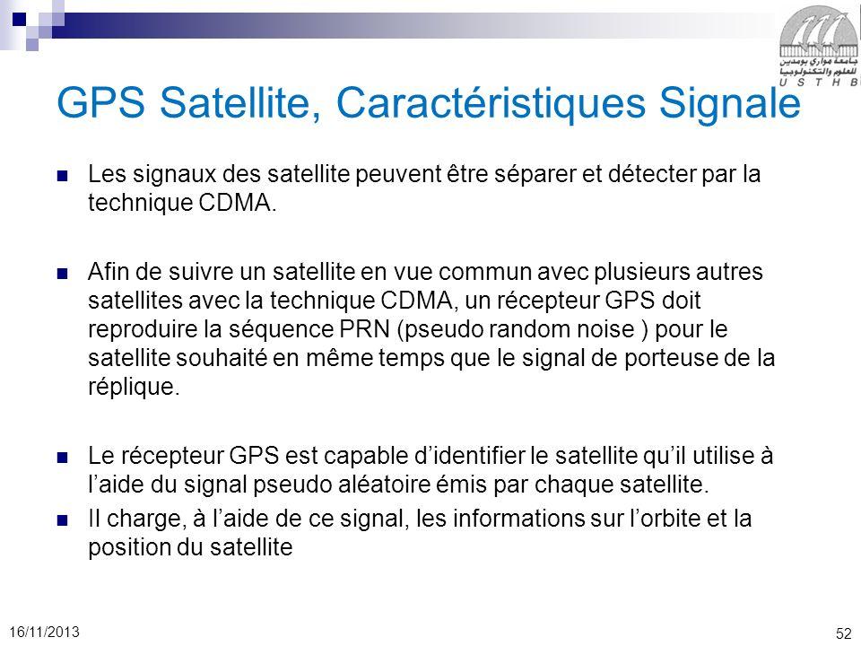 GPS Satellite, Caractéristiques Signale