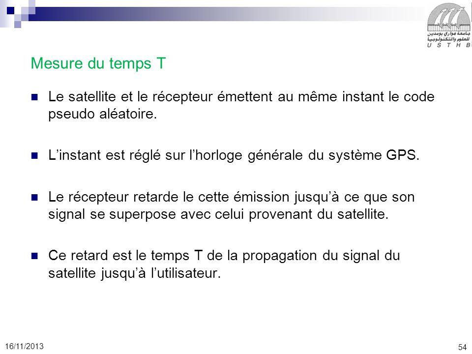 Mesure du temps T Le satellite et le récepteur émettent au même instant le code pseudo aléatoire.