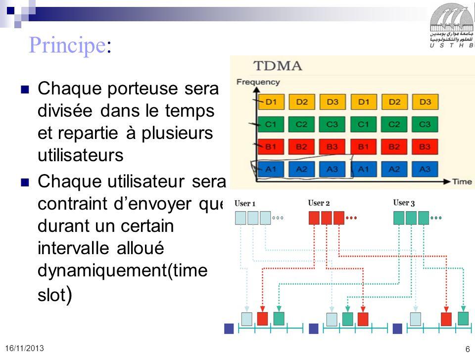 Principe: Chaque porteuse sera divisée dans le temps et repartie à plusieurs utilisateurs.