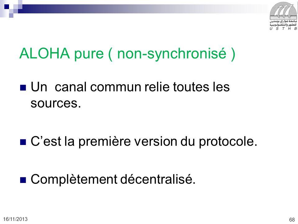 ALOHA pure ( non-synchronisé )