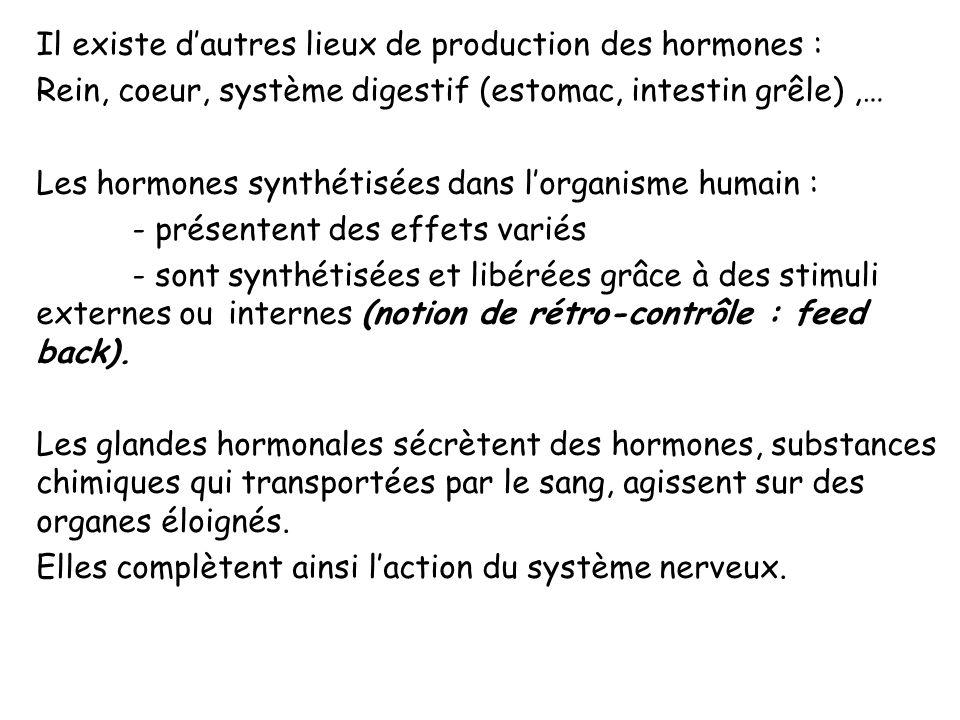 Il existe d'autres lieux de production des hormones : Rein, coeur, système digestif (estomac, intestin grêle) ,… Les hormones synthétisées dans l'organisme humain : - présentent des effets variés - sont synthétisées et libérées grâce à des stimuli externes ou internes (notion de rétro-contrôle : feed back).