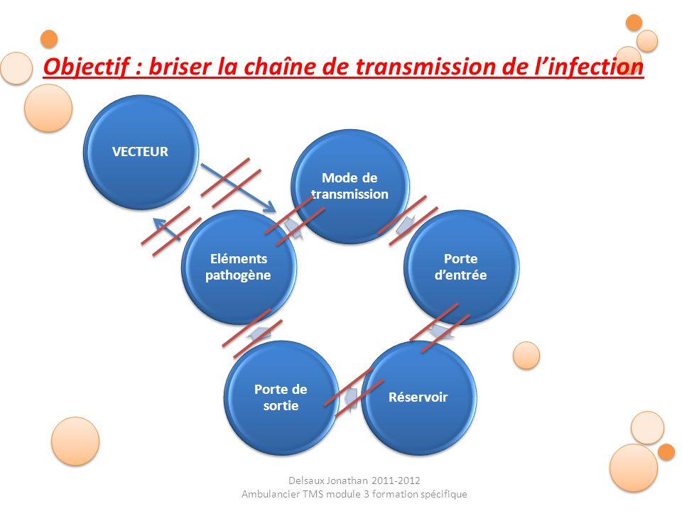 Objectif : briser la chaîne de transmission de l'infection
