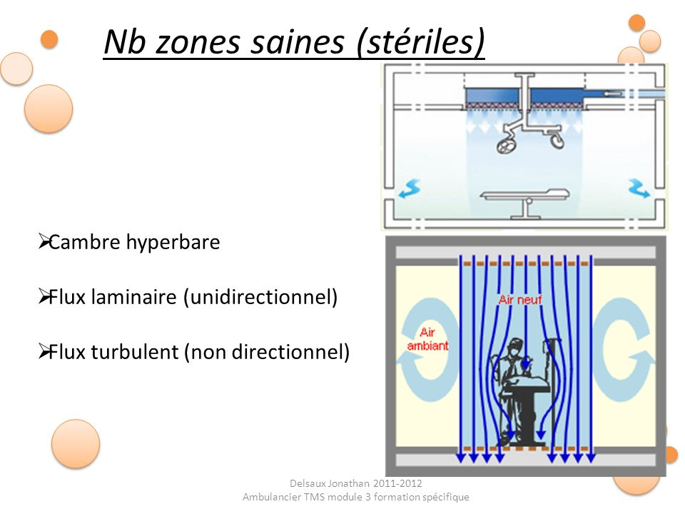 Nb zones saines (stériles)