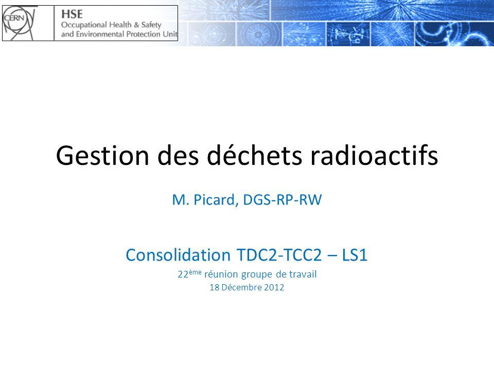 Gestion des déchets radioactifs