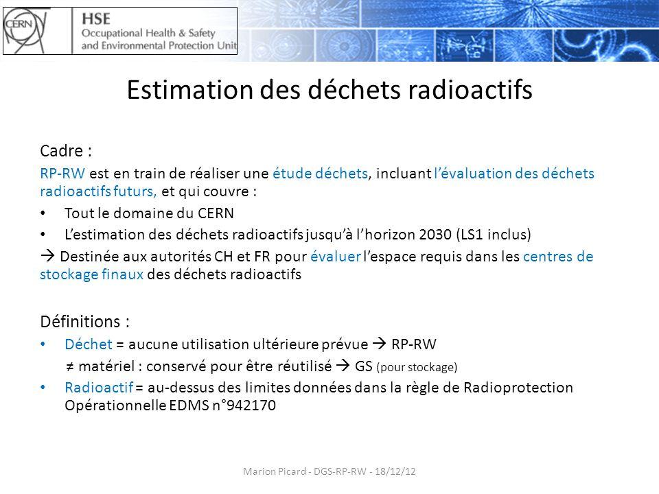 Estimation des déchets radioactifs