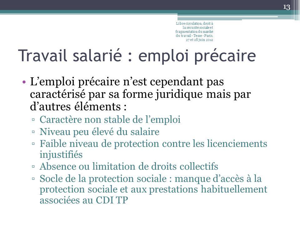 Travail salarié : emploi précaire