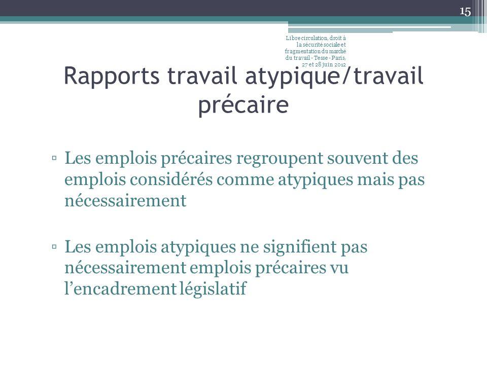 Rapports travail atypique/travail précaire